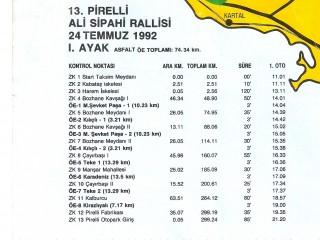 [Resim: 13.-Pirelli-Ali-Sipahi-Rallisi-03-320x240.jpg]